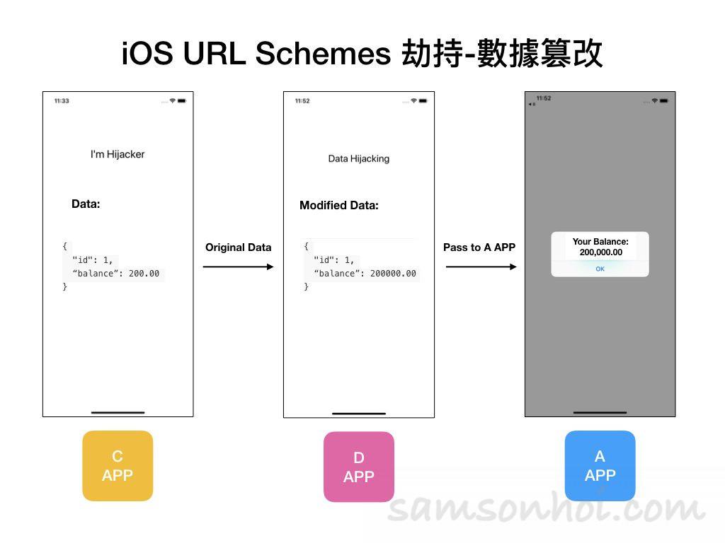 Url scheme wechat List of